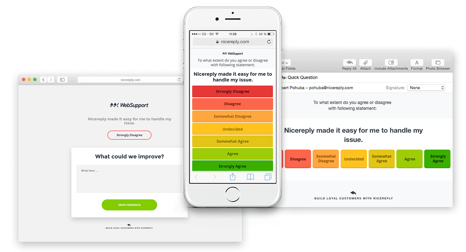 Customer Effort Score (CES) by Nicereply