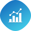 Customer Effort Score Reporting