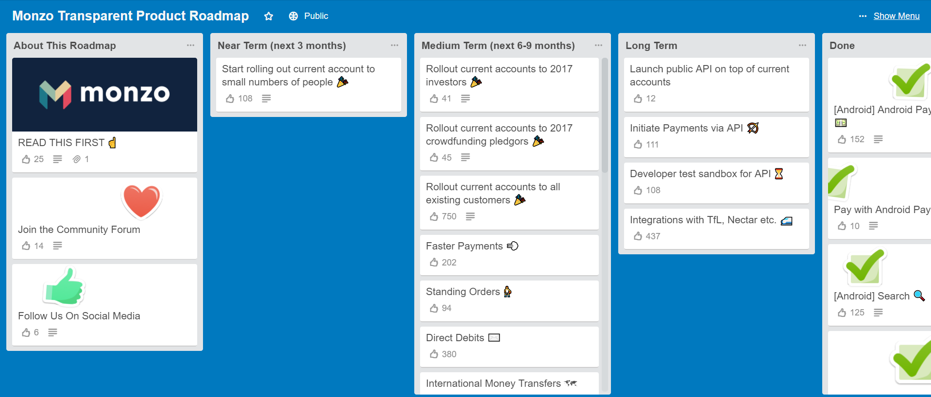 Trello board for customers to vote