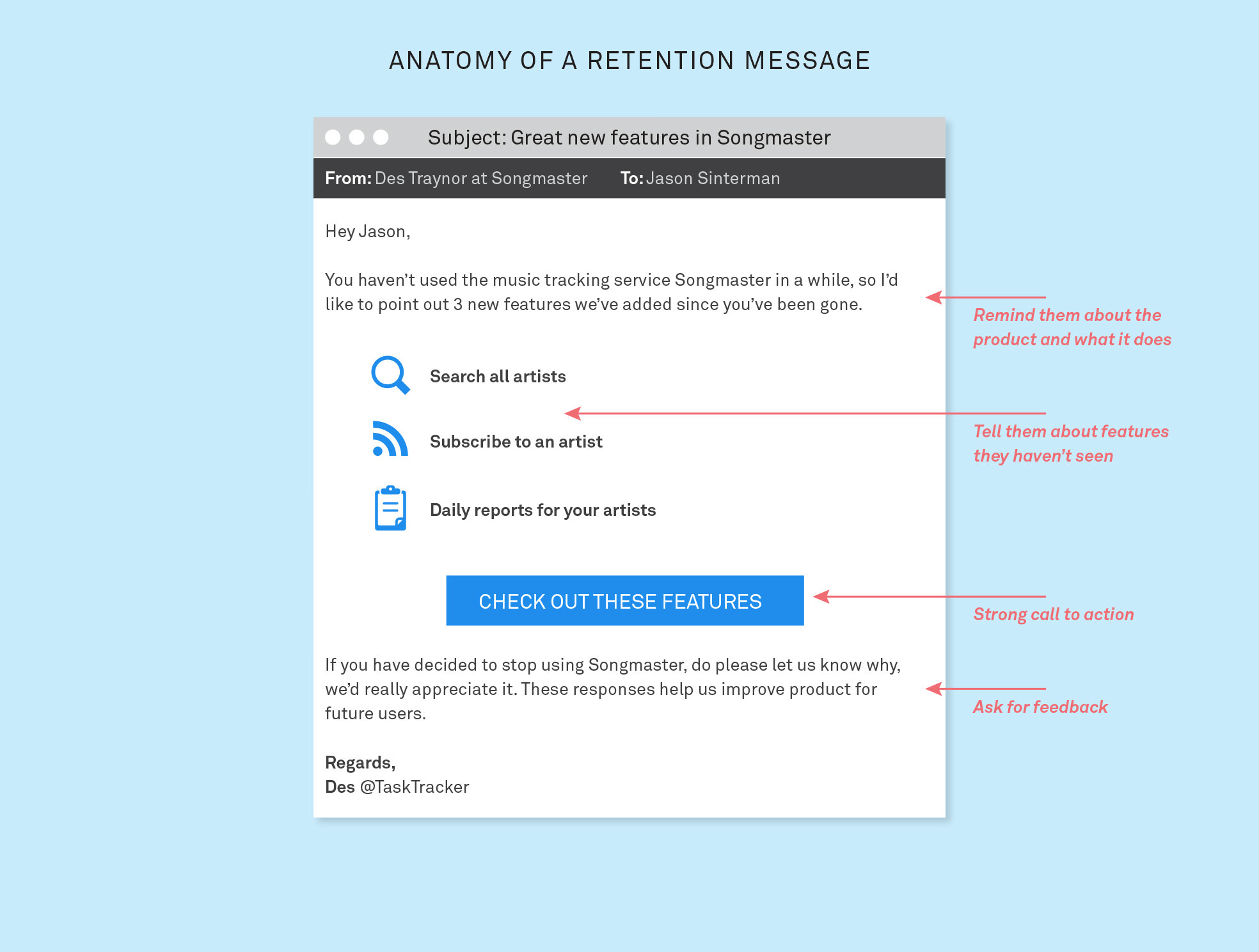 retention message breakdown
