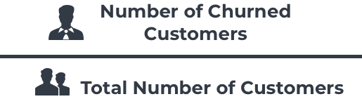 number of churned customers / total number of customers
